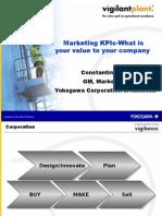 Marketing KPI's