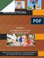 Mercadotecnia Expo Lunes