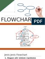 Flowchart Visio