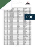 Relación Electores Habiles Distrito Puquina