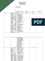209541885-Planificare-Click-on-2.pdf