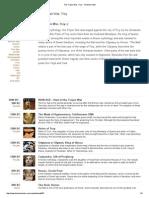 The Trojan War, Troy - Timeline Index