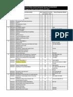 Penawaran Dan Jadwal Teknik Industri Kelas Reguler Semester Genap 2014 2015