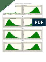 Example Casing Design using Probability Distribution Forecasting (PDF)
