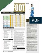 Sport foot Magazine 2015-09-23 N°39