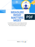 Measure What Matters Most Articles