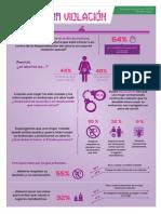 Infografía - Aborto en casos de violación