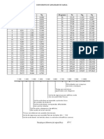 Coeficientes Geotécnicos