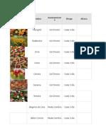Catalogo de Plantas(Excel)