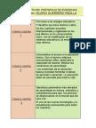 Resumen Reforma 2009