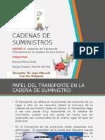 Unidad4 Logisticaycadenasdesuministros 131025201131 Phpapp02