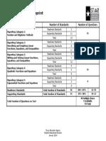 blueprint-algebra i 2014