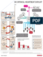 Heartbleed_infographic