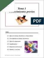 Tema 1 Conocimientos Previos Introducción a la electrónica Digital