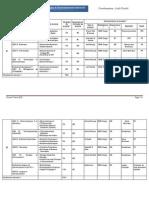 Architecture_Finale_G3EI_2014.pdf