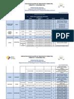 Homologacin Vehicular - Vehculos Automotores 5 Agosto 2015
