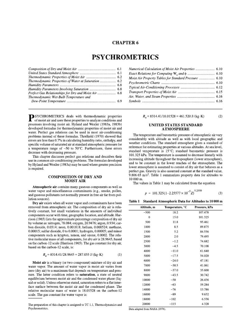 Ashrae 1997 Hvac Fundamentals Handbook.pdf