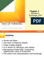 Intro to Econ Part.2