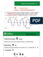 Radiacion Electromagnetica
