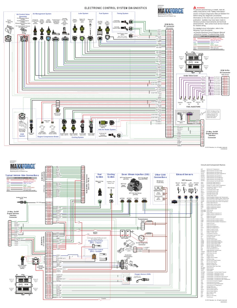 maxxforce electronic control system diagnostic 2005 chevy 2500 roof light wiring diagram maxxforce wiring diagram