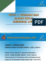 NOTA 1 PERANAN&ALIRAN KERJA.pdf
