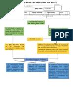 Caracteristicas de Un SGBD