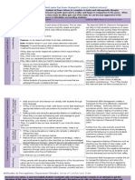 bhaviour management srategies