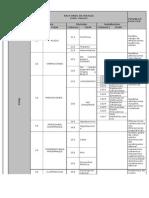 Guía Metodológica Para La Elaboración de Panoramas de Riesgo (1)
