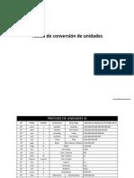 tablasdeconversindeunidadess-121016203115-phpapp02