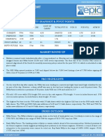 Daily Derivative Report by Epic Research on 29 Sept 2015