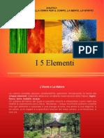 shiatsu i 5 elementi