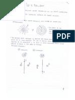 Electro Biotsavat,Ampere,Faraday