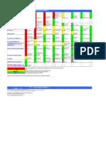 Risk Assessment and Matrix