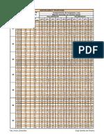 Tabelas - Prof Helio Fontes