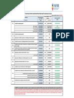 Situatie Proiecte Depuse 28.09.2015