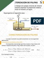 Caracterización deDFGFD Pulpas
