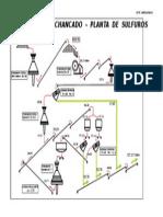 Diagrama de FFDGFDFDGlujo de Un Circuito de Chancado