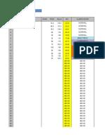 Planilla de Cálculo Del IMC y Su Clasificación Según La OMS