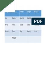 academic presentation grouping