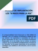 Modelo de Implantación de Rs