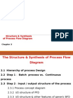 2 Synthesis of PFD