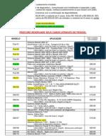 Tabela de Cabos Para Simulador EcuTest 3000