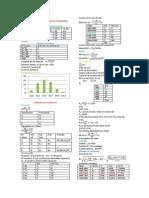 Formulario de Estadística y Probabilidad