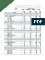 Censo Poblacion Maras