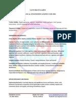 Me Gate Syllabus PDF