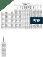 VARIABLES INVESTIGACION DEL SEMILLERO 3 LUZ SOBRE RUEDAS EN LA OSCURIDAD DANIEL GIRALDO RAAMIREZ 9C DOCENTES ALBA INES Y JAIRO MIRANDA IETISD 2015 AREA TECNOLOGIA E INFORMATICA