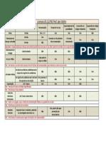 Quadro de Licenças e Afastamentos - lei 8112