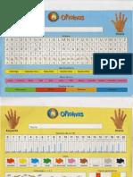 Cartaz Resumo Conteudos 1ºano Alfabeto e Numeros