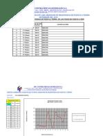 Protocolos de Medicion de 12 Pozos DE tIERRA