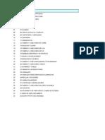 Catalogo de Conceptos para proyecto residencial